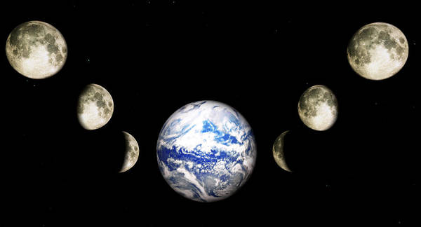 Earth Poster featuring the digital art Earth And Phases Of The Moon by Bob Orsillo