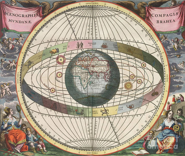 Astronomy Poster featuring the photograph The Universe Of Brahe Harmonia by Science Source
