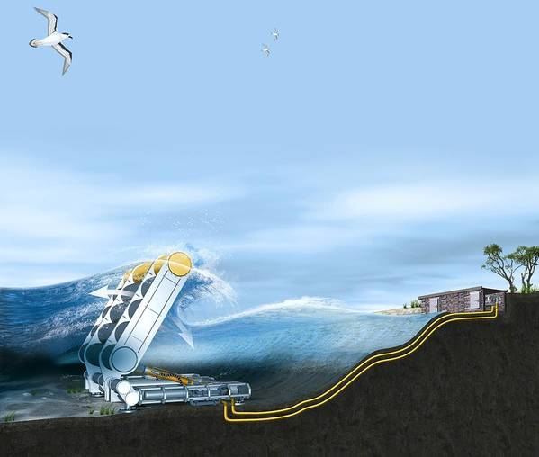 Machine Poster featuring the photograph Wave Energy Converter, Artwork by Claus Lunau