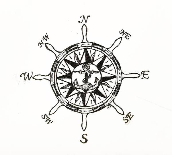 Ships Wheel Diagram