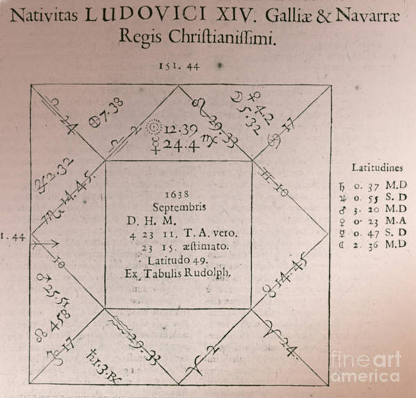 Horoscope Poster featuring the photograph Horoscope Chart For Louis Xiv, 1661 by Science Source