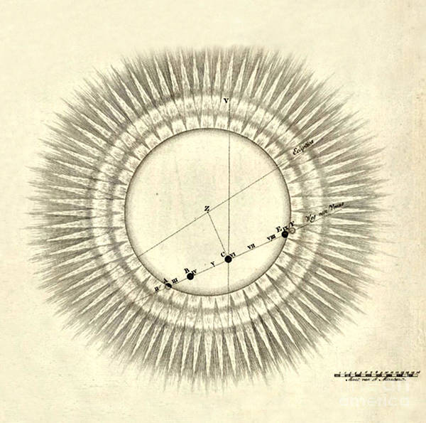 Science Poster featuring the photograph Transit Of Venus, 1761 by Science Source