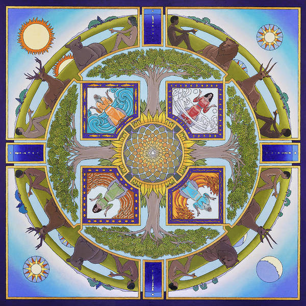 Mandala Poster featuring the painting The World Opens Out From Its Center Like A Flower by Jonathan Day