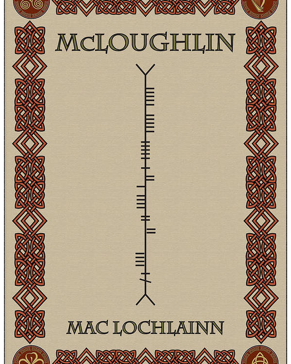 Mcloughlin Poster featuring the digital art Mcloughlin Written In Ogham by Ireland Calling