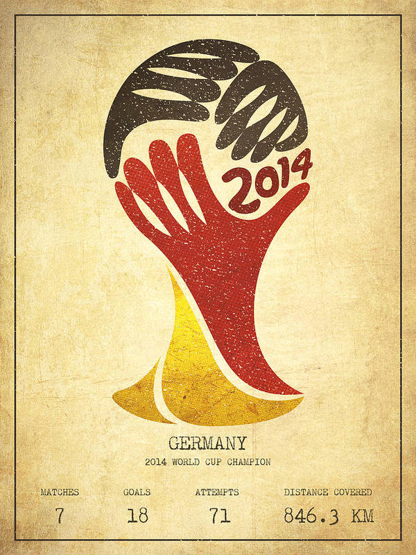 Soccer Poster featuring the digital art Germany World Cup Champion by Aged Pixel