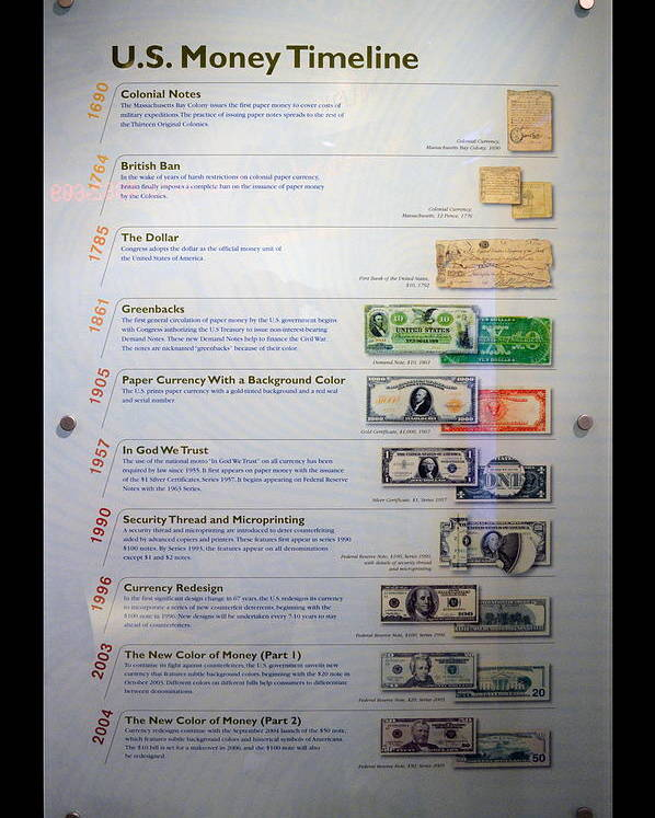us money timeline poster by thomas woolworth