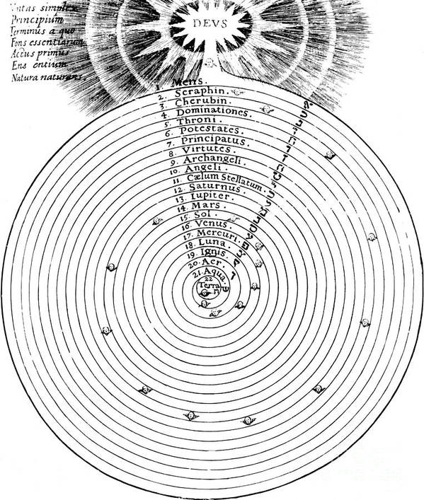History Poster featuring the photograph Aristotlelian And Christian Cosmologies by Science Source