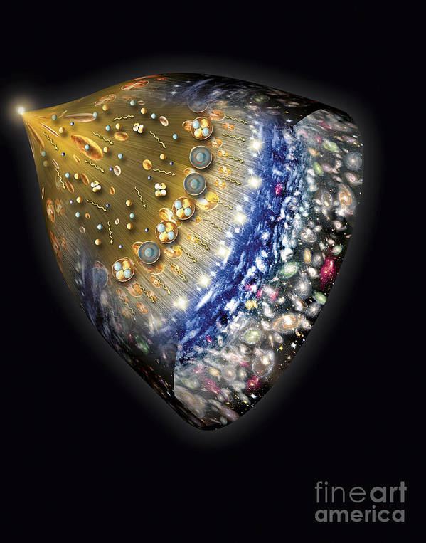 Artwork Poster featuring the digital art Early History Of The Universe by Henning Dalhoff and SPL and Photo Researchers