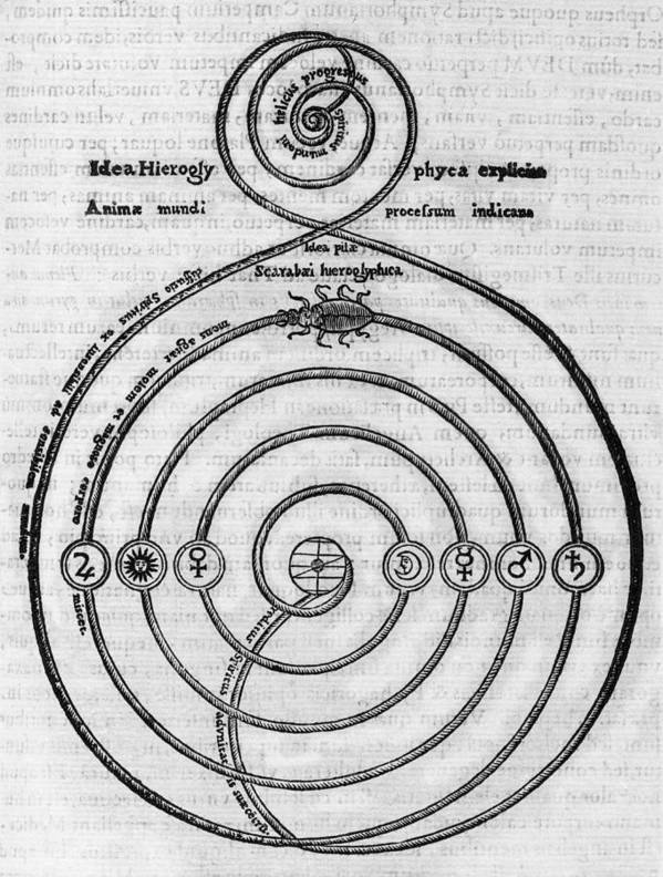 Cosmology Poster featuring the photograph Egyptian Solar System Model by Middle Temple Library