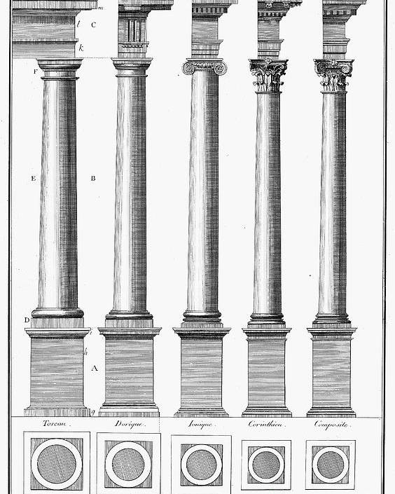 Greek And Roman Columns Poster By Granger