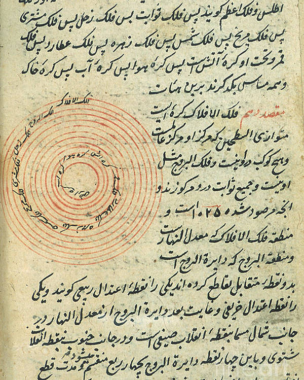 Science Poster featuring the photograph Heavenly Spheres, Islamic Astronomy by Science Source
