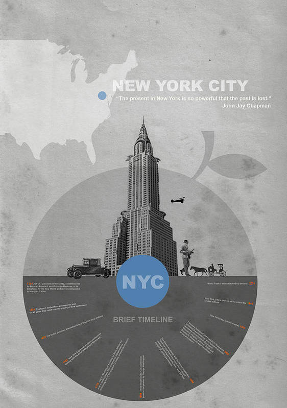 New York Poster featuring the photograph Nyc Poster by Naxart Studio