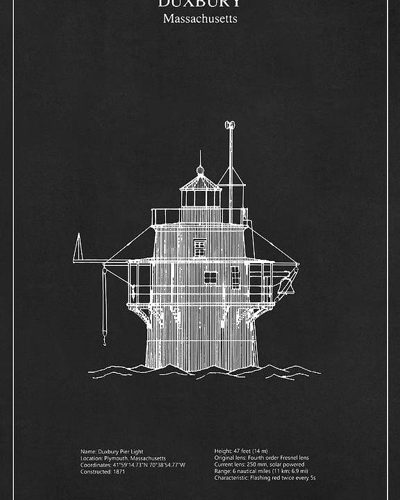 Duxbury lighthouse massachusetts blueprint drawing poster by duxbury poster featuring the digital art duxbury lighthouse massachusetts blueprint drawing by jose elias malvernweather Images