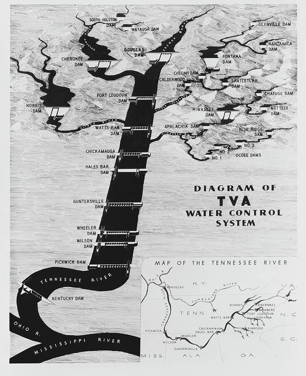 Tennessee Valley Authority Poster featuring the photograph 1933 Tennessee Valley Authority Map by Daniel Hagerman
