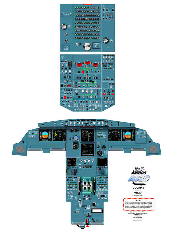 Airbus A320 Cockpit Poster By Mike Ray