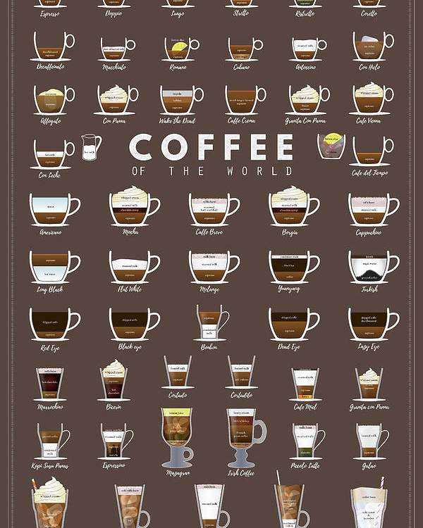 Coffee Chart Poster By Denny H