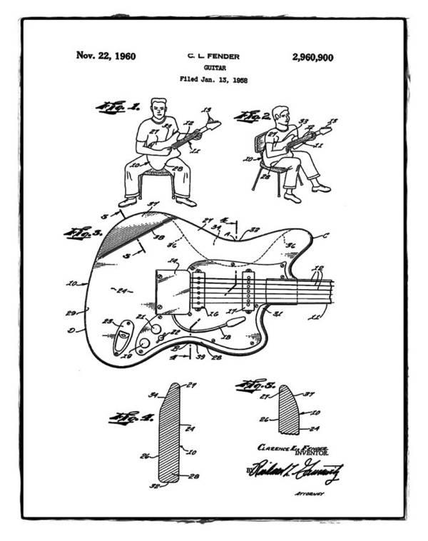 Guitar Diagram Poster