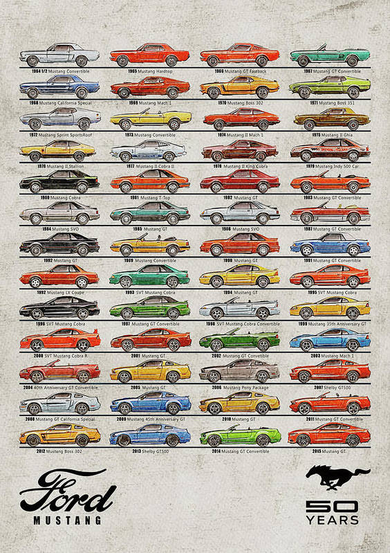 ford mustang timeline history 50 years poster by yurdaer bes. Black Bedroom Furniture Sets. Home Design Ideas