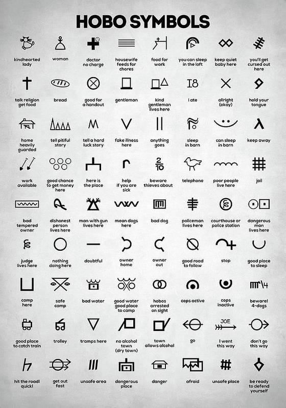 Hobo Symbols Poster By Zapista