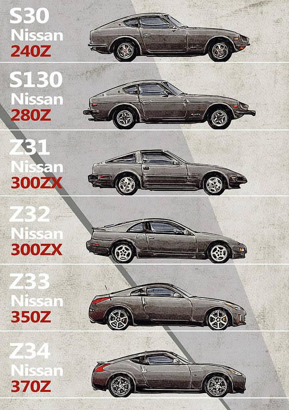 Nissan Skyline All Generations: Nissan Z Generations