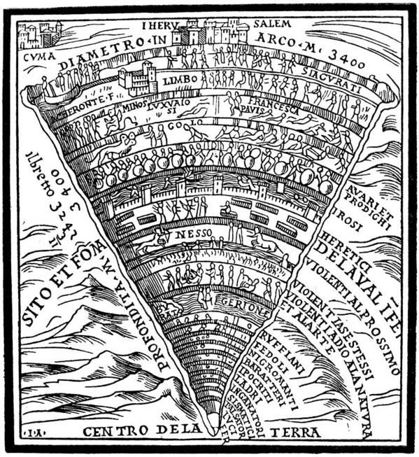 Dante Inferno Poster By Granger