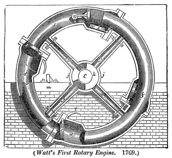 Watt's Rotary Engine Poster