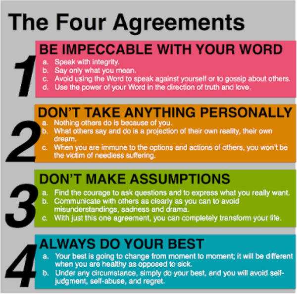 The Four Agreements Poster By Isioma Okwezime
