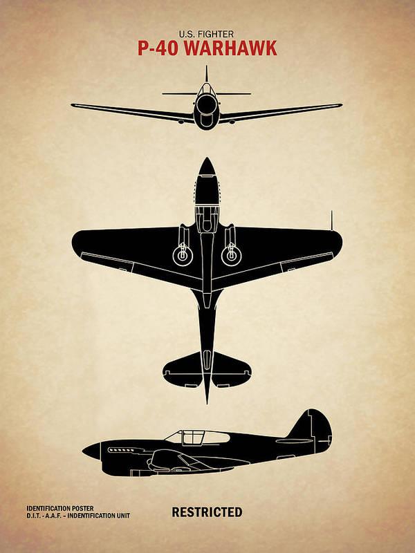 WW2 P-40 Warhawk Identification by Mark Rogan