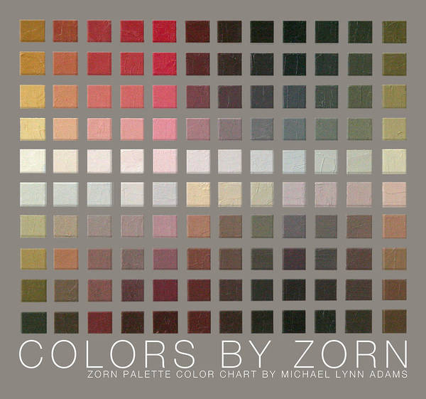 Zorn Color Palette Art Print featuring the painting Colors By Zorn by Michael Lynn Adams