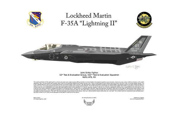 Lockheed Martin F-35A Lightning II by Arthur Eggers