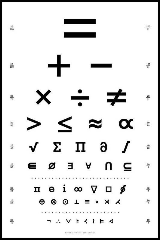 Snellen Chart Mathematical Symbols Art Print By Martin Krzywinski