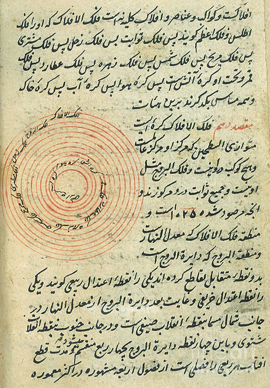 Science Art Print featuring the photograph Heavenly Spheres, Islamic Astronomy by Science Source