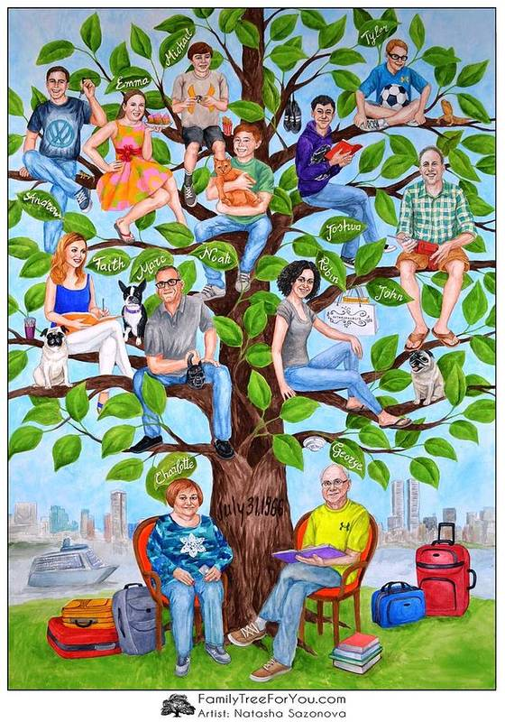 3db78d4eb80c3 50th Wedding Anniversary Gift Parents Art Print featuring the painting  Family Tree Gift For Parents 50th
