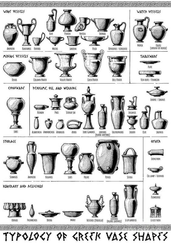 Typology Of Greek Vase Shapes Art Print By Alexander Babich
