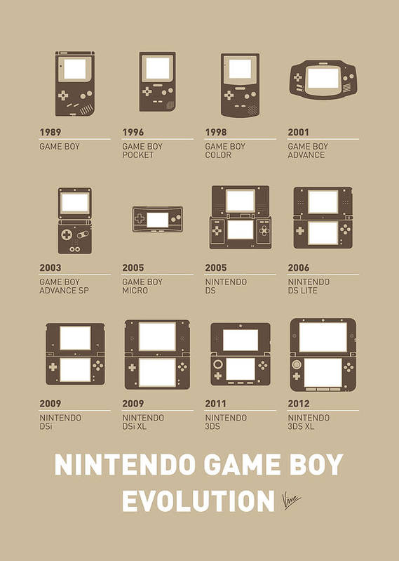 Minimal Art Print featuring the digital art My Evolution Nintendo Game Boy Minimal Poster by Chungkong Art