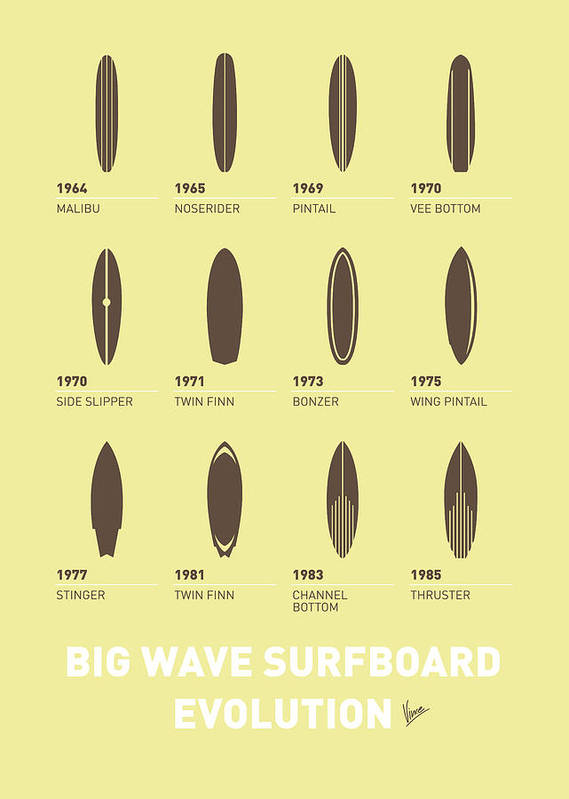 Minimal Print featuring the digital art My Evolution Surfboards Minimal Poster by Chungkong Art
