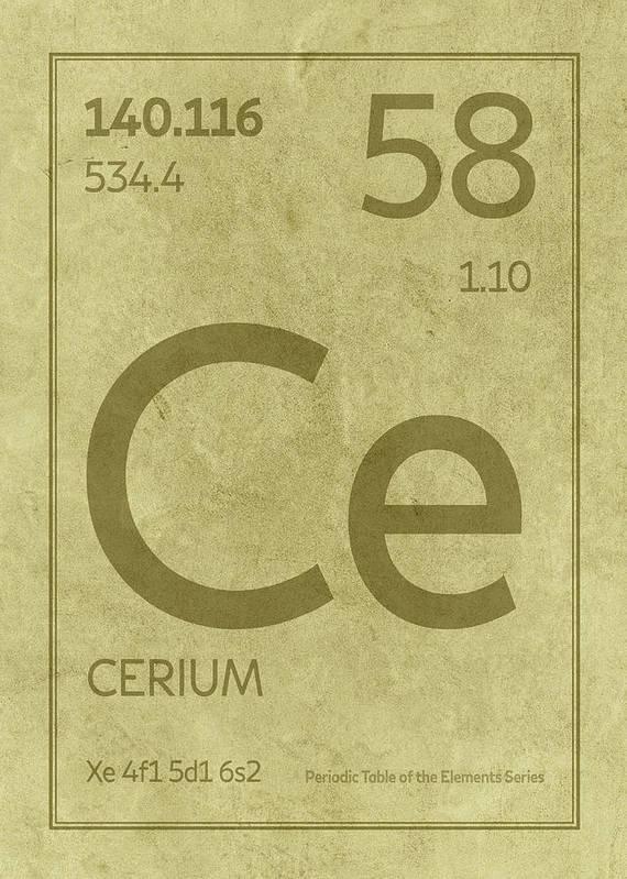 Cerium prints fine art america urtaz Images