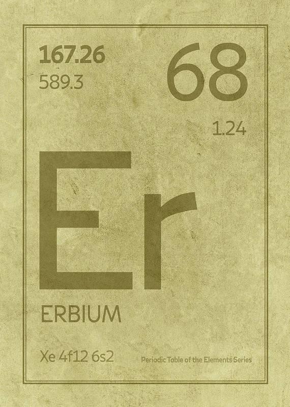 Erbium Prints Fine Art America