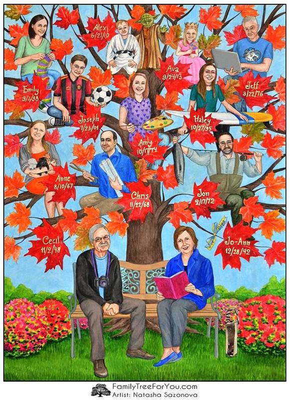 70th Birthday Gift Mom Art Print Featuring The Painting Family Tree As