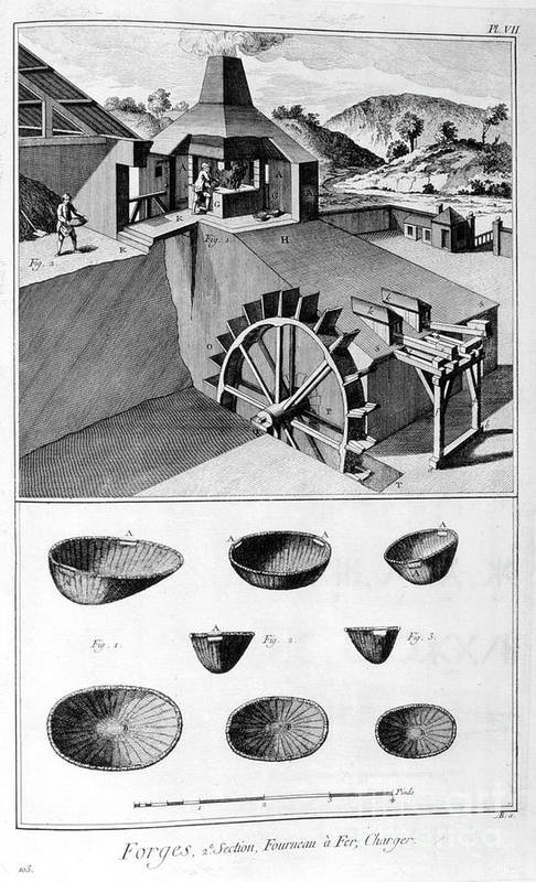 Working Art Print featuring the drawing A Forge, Ironworks, 1751-1777. Artist by Print Collector