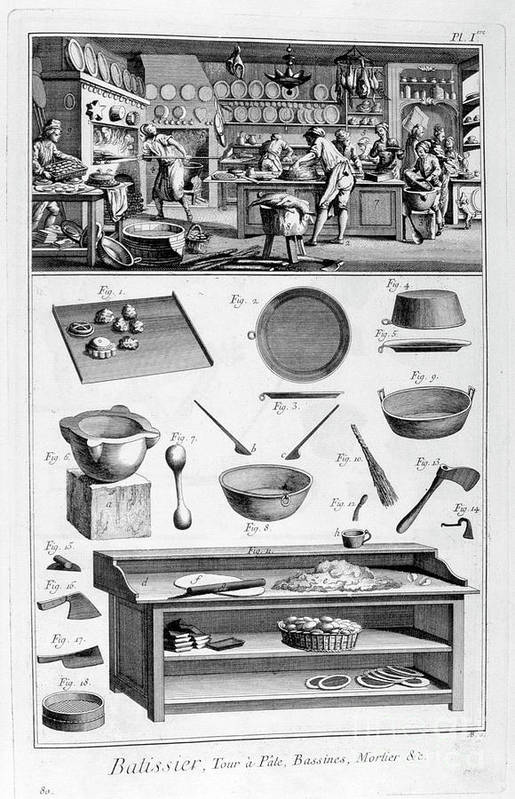 Working Art Print featuring the drawing Patisserie, 1751-1777 by Print Collector