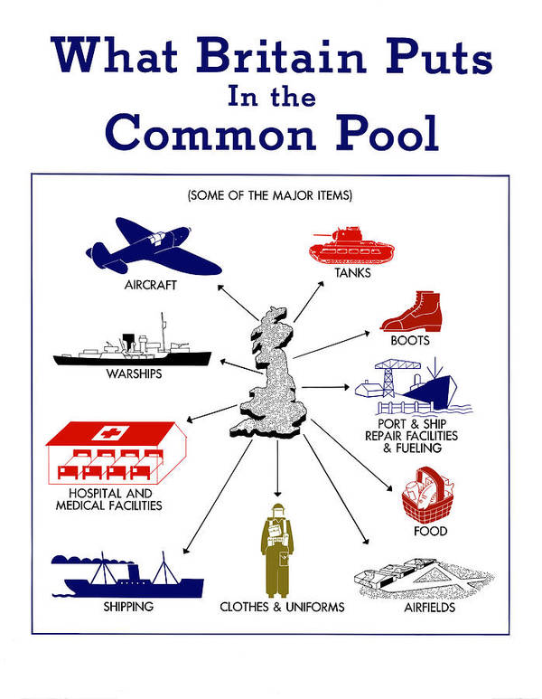 Wwii Art Print featuring the mixed media What Britain Puts In The Common Pool by War Is Hell Store