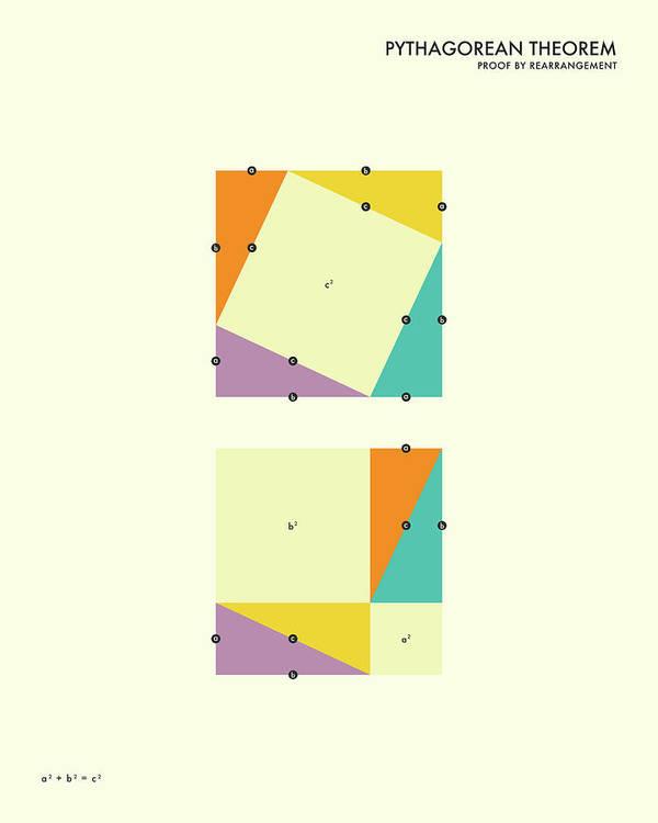Geometry Art Print featuring the digital art Pythagorean Theorem by Jazzberry Blue
