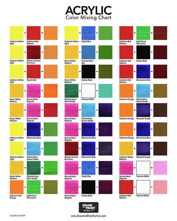 Acrylic Color Mixing Chart by Chris Breier
