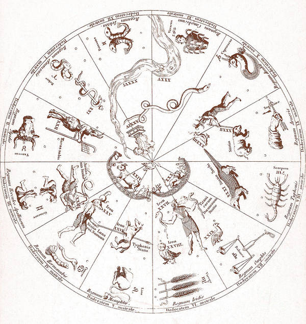 Historical Art Print featuring the photograph Star Map From Kirchers Oedipus by Science Source