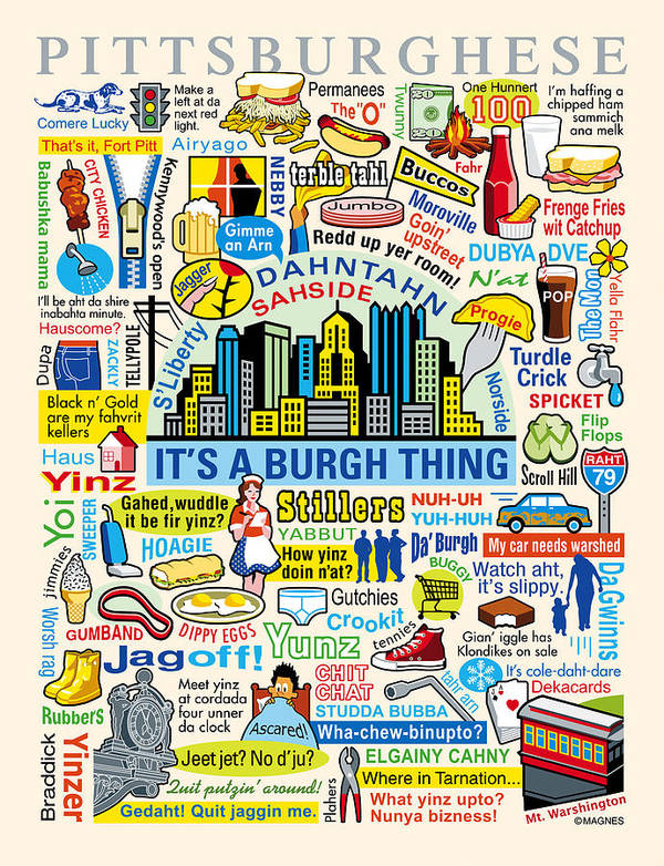 Pittsburgh Art Print featuring the digital art Pittsburghese by Ron Magnes