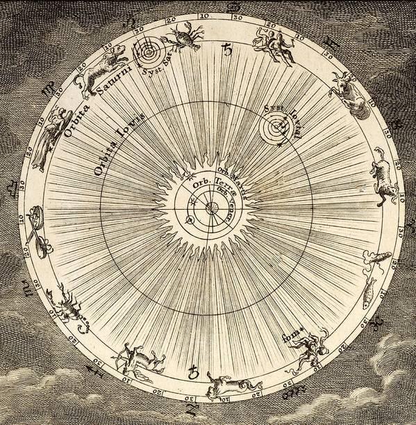 18th Century Art Print featuring the photograph 1731 Johann Scheuchzer Planet Orbit by Paul D Stewart