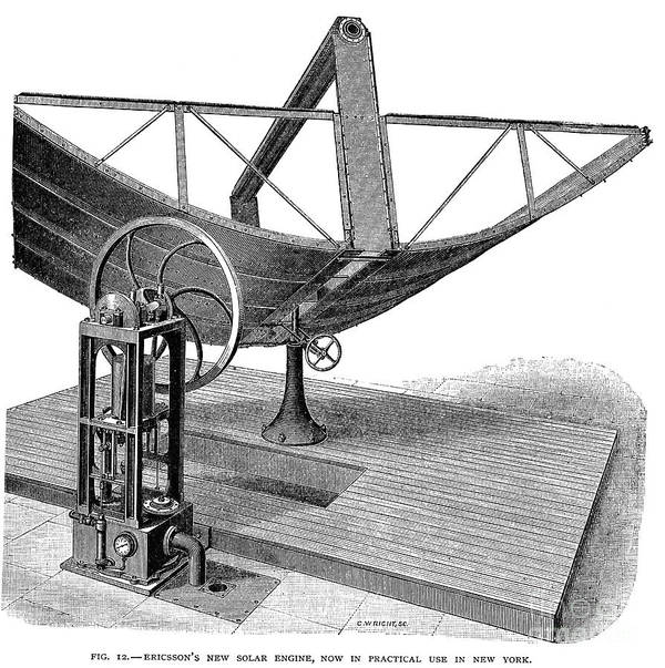 1884 Art Print featuring the photograph Solar Engine, 1884 by Granger