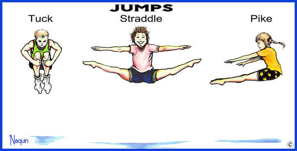 Cartoon Art Print featuring the drawing Gymnastics Jumps by Keith Naquin