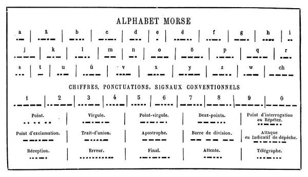 French Morse Code Alphabet Art Print By Science Photo Library